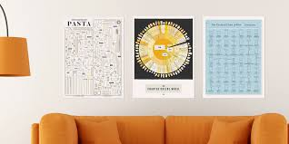 The Cocktail Chart Of Film Literature Shop Exclusive 30 Percent Off Pop Chart Sale For Holiday