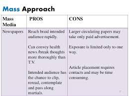 Do Essay Best Buy Essay Cheap Custom Essays Service