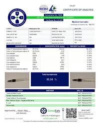 buy Powder Pure Online Cocaine c… Crack Buy xHqpTwvAq