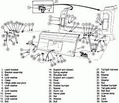 1972 cj5 wiring diagram wiring library 1972 jeep commando wiring diagram repair guides exterior tailgate autozone