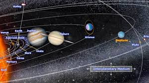 Small Picture The Solar System NASA Planetary Sciences Classroom Resources