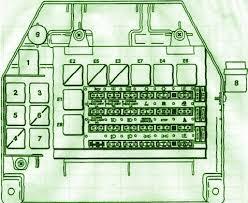 1988 mercury cougar fuse block diagram 1988 automotive wiring 1988 fiat x 19 engine fuse box diagram
