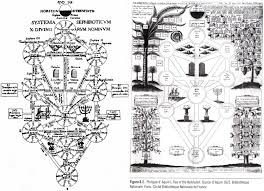 Tarot Kabbalah In The 15th Early 16th Centuries August 2015