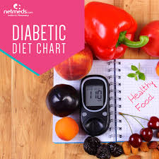 Kidney Stone Diet Chart In Hindi Pdf Diabetic Diet Chart 1600 Calories Vegetarian