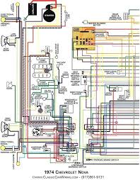 1970 nova engine wiring diagram circuit diagram symbols \u2022 63 nova wiring harness 73 nova wiring harness trusted wiring diagrams u2022 rh ohmama co 1970 chevy nova wiper wiring