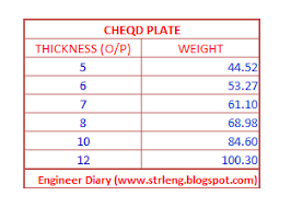 Engineer Diary Chequered Plate