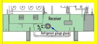 404a Charging Chart Refrigerant Charging Step By Step Procedure Refconhvac Com