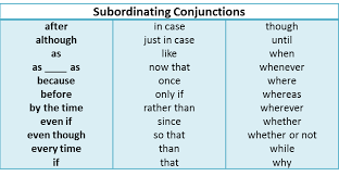 Adverb Clause Examples And Definition
