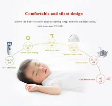 <b>Handheld</b> Ultrasonic Nebulizer <b>Portable Mesh Nebuliser</b> Home ...