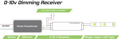 0 10v led dimmer receiver 0-10v dimming cable at 0 10v Led Dimming Wiring Diagram