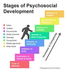 Stages Of Childhood Development Chart Theorists Erikson Child Development Timeline