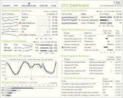 Bullet Chart Excel Bullet Graph Better Evaluation