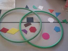 Sorting 2d Shapes Venn Diagram Ks1 2d Or 3d Shape Sorting With Venn Diagrams According To 2 Different