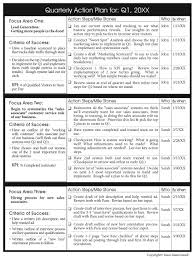work plan examples the power of a one page plan of action score