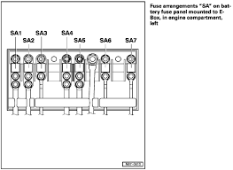 2007 volkswagen jetta fuse box diagram (inside and outside) needed