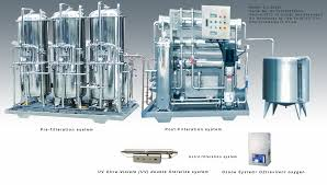 Where To Get Reverse Osmosis Water Mineral Water Plant Reverse Osmosisro Tsn Corporation