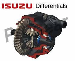 isuzu npr wiring diagram tractor repair wiring diagram isuzu npr turn signal wiring diagram further isuzu npr differential besides nissan vin number locations on