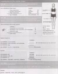 Nsca Body Fat Percentage Charts Issa Unit 11 Body Composition