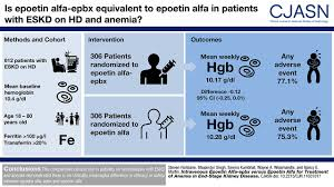 Intravenous Epoetin Alfa Epbx Versus Epoetin Alfa For Treatment Of