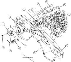 Purge valve location 2003 impala