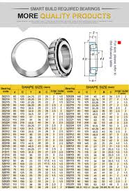 Taper Bearing Size Chart 2019 Factory Tapered Roller Bearing Size Chart 32213 7513e 65x120x32 75mm From Chwdbearing 6 14 Dhgate Com