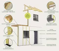 structure du mur ossature bois des maisons natilia