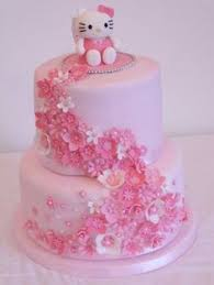 25 Best Aubreys 7th Birthday Images Hello Kitty Birthday Hello