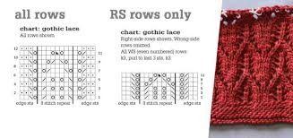 How To Read Lace Knitting Charts How To Read A Knitting Chart Excellent Tutorial Covers