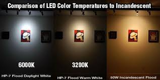 Led Bulb Color Chart Led Bulbs Color Temperature Google Search Color