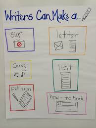 Kinder Anchor Charts Opinion Writing Anchor Chart For Kindergarten Www