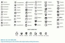 Tamagotchi Mini Growth Chart Tamagotchi Sprites For Perler Patterns Calcifer Fuse Bead