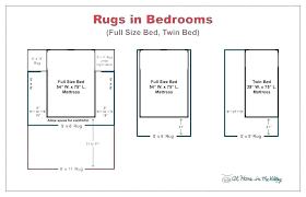 area rug under bed be full liner placement rugs size guide for bedrooms or twin standard