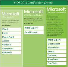 Certiport Home Certify To Succeed