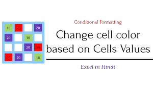Excel Chart Change Color Based On Value Change Cell Color Based On Cell Values Using Conditional Formatting In Excel Hindi