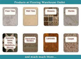 s ceramic floor tile and others ceramic wall tile and other types laminate