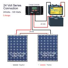 solar panels in series mysolarshop off grid solar power system wiring diagram solar panels connected in series