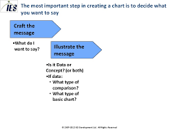 Consulting Charts Consulting Toolkit Saying It With Charts