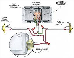 doorbell transformer wiring diagram doorbell image how to install a doorbell transformer google search on doorbell transformer wiring diagram
