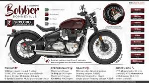 triumph bonneville bobber all you need to know