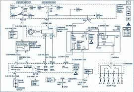 chevy cavalier headlight wiring diagram wiring diagram wiring diagram for 2003 chevrolet cavalier automotive