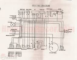 taotao atm 50 wiring diagram jpg for loncin 110cc wiring diagram 110cc wiring harness diagram at 110cc Wiring Diagram