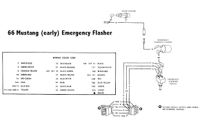 emergency flasher problems mustangforums com Emergency Flasher Wiring Diagram doesn't work that way the e flash switch is a bypass, that uses the turn signal circuits, by bypassing them when switched on 2014 f150 emergency flasher wiring diagram
