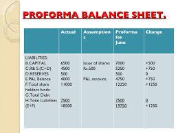 How To Forecast Balance Sheet Forecasting Balance Sheet Barca Fontanacountryinn Com