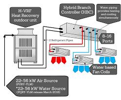daikin heat recovery vrv piping diagrams auto electrical wiring Dual Pump Piping Diagram vrf air con clean air rh cleanair co uk daikin vrv system ship s piping diagram