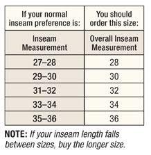Key Bib Overalls Size Chart Carhartt Mens Fr Bib Overall Size Chart