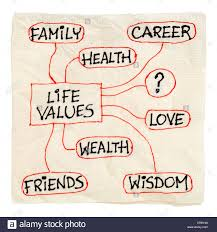 napkin sketch of possible life values career family wealth stock photo napkin sketch of possible life values career family wealth love friends health wisdom isolated on white