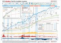 Andex Charts 2016 2017 Andex Chart Investments Illustrated Charts