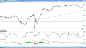 Ftse 100 How Will It Move After The Uk Election Ig Uk