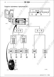 renault clio 2 wiring diagram wiring diagrams renault kangoo ecu wiring diagram digital
