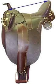 Western Saddle Seat Size Chart Australian Tack Fitting Darkhorse Saddlery